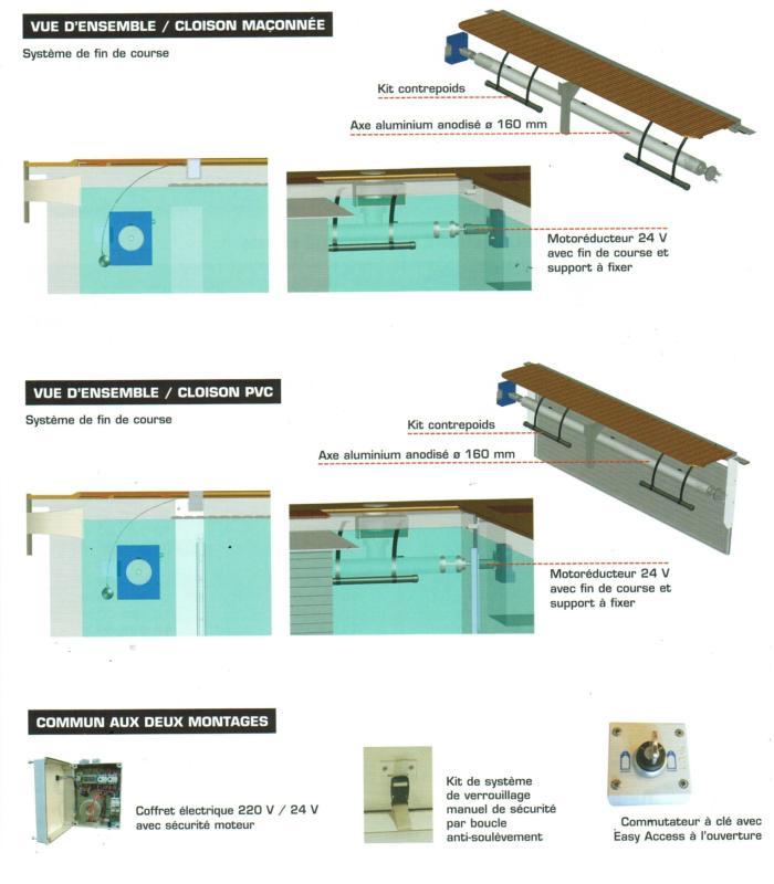 volet piscine en coffre sec