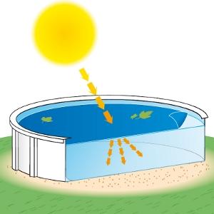 bache piscine a bulle ronde